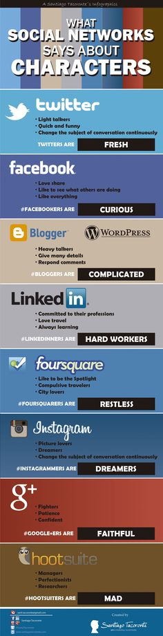 What Social Networks Says About Characters   #infographic #SocialMedia #SocialNetworks