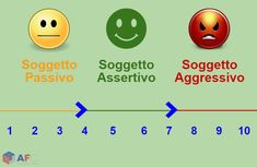 passività-assertività-aggressività.png