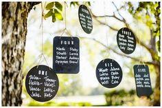 10 ideas para usar pizarras en tu boda   Con tacones y de boda