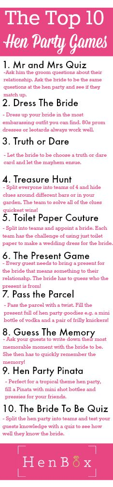 New Wedding Games Fun Bachelorette Parties 32 Ideas Bachlorette Party, Bachelorette Party Games, Bachelorette Weekend, Hen Games, Hen Party Games, Hen Night Games, Hen Night Ideas, Hen Ideas, Wedding Party Games