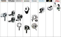 State of the Ringflash market : Hensel, Profoto, Elinchrom, Bowens, Broncolor, Alienbees, Orbis, Rayflash   Flickr - Photo Sharing!