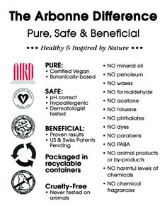 Pure.  Safe.  Beneficial. Arbonne Independent Consultant ID# 13830879. All Arbonne Cosmetics, Nutrition and Bath & Body are #VeganCertified, #Gluten-free, #CrueltyFree, #EarthConscious, #BotanicallyBased, pure, safe and beneficial. Order today at Arbonne.com