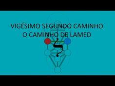 O CAMINHO DE LAMED