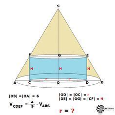 W stożek o promieniu podstawy długości 6 wpisano walec, w ten sposób, że jedna podstawa walca zawiera się w podstawie stożka, a brzeg jego drugiej podstawy zawiera się w powierzchni bocznej stożka. Oblicz promień podstawy walca, jeżeli jego objętość stanowi 4/9 objętości stożka. Cylinder is inscribed in a cone. Calculate the radius of the base of the cylinder r =? knowing that: V CDEF = 4/9 • V ABC and |OB|=|OA|=6.