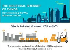 INDUSTRIAL INTERNET OF THINGS – A TRANSFORMATIONAL PROCESS