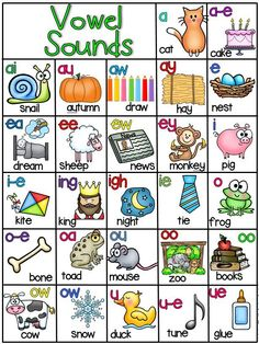 Sound offices, this is a great reference chart for students and teachers. Phonics Chart, Abc Phonics, Phonics Rules, Phonics Sounds, Phonics Reading, Jolly Phonics, Phonics Worksheets, Phonics Activities, Vowel Sounds