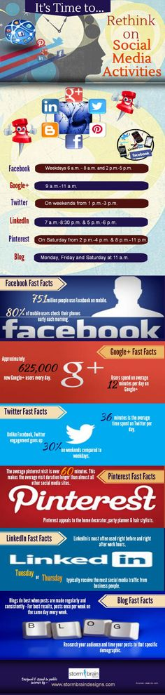 """If this #Infographic does not tell you why you should re-think your #SocialMedia activities then you are on the right track! YOUR specific audience (the one thats real) is online during its own times (depending on timezone and culture/yountry) Go for analytics which can give you insight to your followers (i.e. Tweriod is basically for free) and forget EVERY #Infographic selling you the """"right times"""" to post on Social Networks!"""