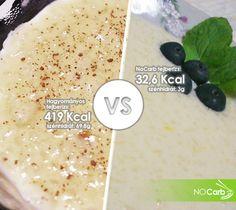 Oatmeal, Breakfast, Food, Breakfast Cafe, Essen, Yemek, Rolled Oats, The Oatmeal, Meals