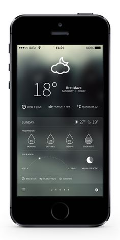Weather iPhone Application Concept by Peter Androvics , via Behance