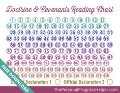 Doctrine & Covenants LDS Standard Works Scripture Reading Charts from The Personal Progress Helper Scripture Reading Chart, Scripture Study, Scripture Journal, Book Of Mormon Scriptures, Lds Books, Reading Charts, Light Of Christ, Doctrine And Covenants, Personal Progress