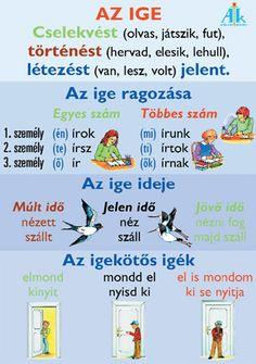 Special Education Teacher, Kids Education, English Speaking Practice, Bali, Language Study, Teaching Aids, English Study, Teaching French, Kids And Parenting