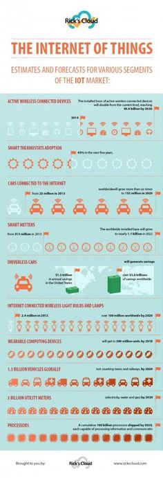 7 Best Infographics images in 2013 | Infographic, Cloud