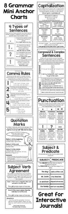 Get these 8 grammar mini anchor charts to glue in your students interactive writing journals. They are a great resource to help your students remember some important grammar rules. Topics included: Punctuation Rules, Capitalization Rules, Comma Rules, Quotation Marks, Subject and Verb Agreement, Subject and Predicate, and Compound and Complex Sentences! by leila