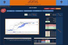 البورصة المصرية تقرير التحليل الفنى من شركة عربية اون لاين ليوم الخميس 27-4-2017