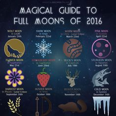 Annual Magical Guide to Full Moons Which are the Names of the Moons?