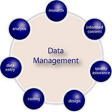 Research Data & Data Curation: