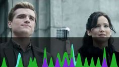 Watch on Vuact.com: The Onion Reviews 'The Hunger Games: Catching Fire' #HungerGames #CatchingFire