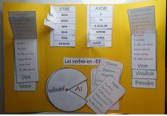 Lapbook du futur (CE2)
