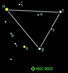 Triangulus constellation dating ariane solutions
