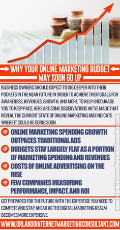 Recent surveys show that the majority of businesses plan to increase their digital marketing budgets over the next 12 months.