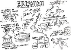 Learn Finnish, Language, Bullet Journal, Classroom, Teacher, Education, Learning, School, Grammar