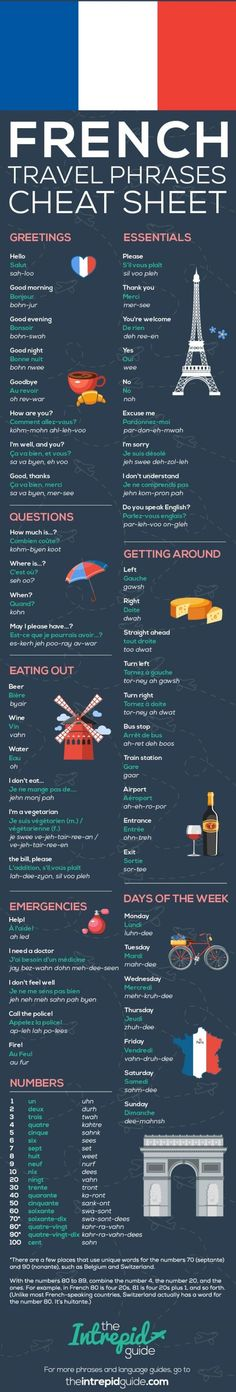 French Phrases French travel phrase guide France with pronunication by echkbet French Language Lessons, French Language Learning, French Lessons, German Language, Spanish Lessons, Japanese Language, Spanish Language, French Class, Dual Language