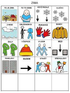 Pro Šíšu: Básničky i pro autíky Activities For Kids, Crafts For Kids, Montessori, Worksheets, Language, Classroom, Education, Comics, Learning