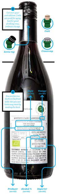 Thanks to a new wave of offbeat, downright chuggable bottles from upstart winemakers and importers, there's never been a better time for the average food lover to buy, drink, and even collect wine—no occasion needed.