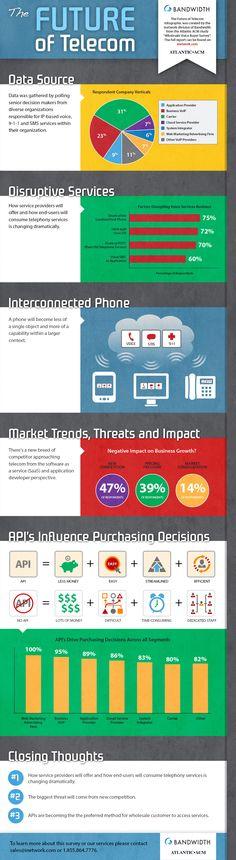 The future of Telecom: www.broadconnectusa.com