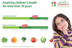 Inspiring Children's health food for more than 10 years. http://healthtipslist.blogspot.com/