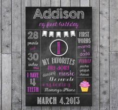 Girls First Birthday Chalkboard Sign // Chalkboard Poster // First Birthday Chalkboard on Etsy, $17.00