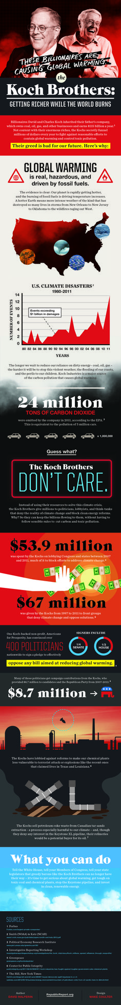 The Koch Bros, Getting Richer While the World Burns Koch Brothers - Getting richer while the world burns.Koch Brothers - Getting richer while the world burns. Save The Planet, Our Planet, Troll, Koch Brothers, Our Environment, Severe Weather, Environmental Issues, New World Order, Natural Disasters