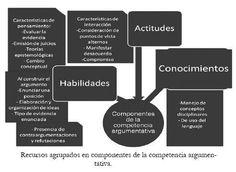 CompetenciaArgumentativaComprensiónLectora-Colección-BlogGesvin