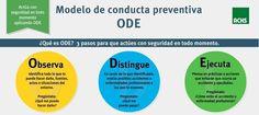 ACHS promueve el Modelo ODE para que disfrutes unas fiestas navideñas seguras y sin accidentes