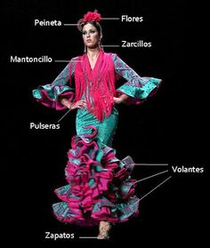 Flamenco ✿ Spanish Learning/ Teaching Spanish / Spanish Language / Spanish vocabulary / Spoken Spanish ✿ Share it with people who are serious about learning Spanish! Spanish Dance, Spanish Dress, Spanish Style, Spanish 1, Flamenco Costume, Flamenco Dancers, Flamenco Dresses, Maxi Dresses, Fashion Terminology