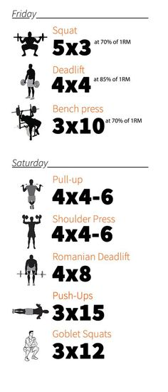 Have you heard of daily undulating periodization (DUP) training? Give it a try -- you'll love the results.