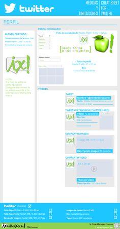 Medidas y limitaciones para Twitter #infografia