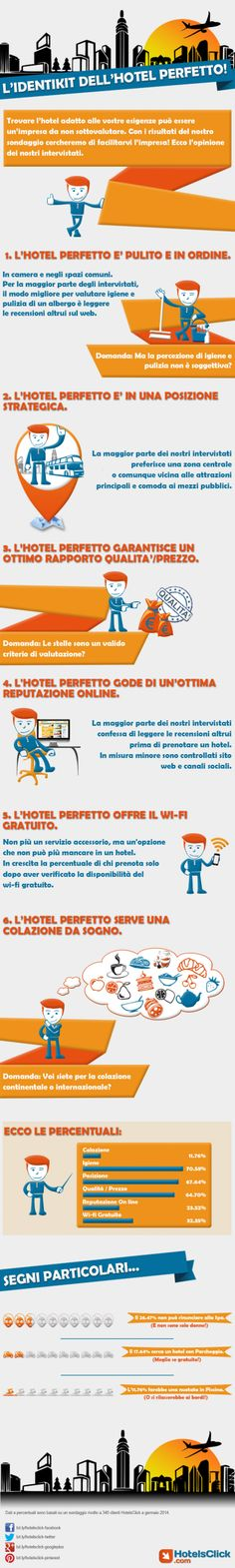 Características del Hotel Perfecto.