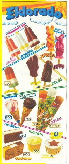 On family visits in Italy we would buy icecream. All the posters looked like this.