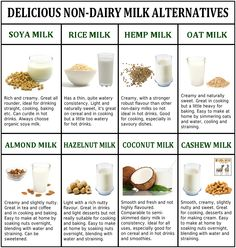 Delicious Non Dairy Milk Alternatives food healthy weight loss health healthy food healthy living eating fat loss substitutes dairy alternatives non dairy Dairy Free Recipes, Vegan Recipes, Flour Recipes, Milk Recipes, Cookie Recipes, Healthy Milk, Healthy Food, Healthy Weight, Healthy Desserts