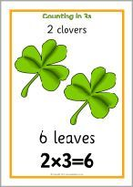Counting in 3s clover leaf posters (SB9387) - SparkleBox