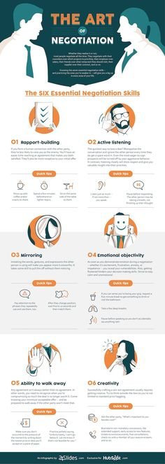 The 6 Negotiation Skills Everyone Should Have are report-building, active listening, mirroring, emot Active Listening, Listening Skills, Types Of Listening, Improve Communication Skills, Effective Communication, Sales Skills, Sales Techniques, Good Listener, Conflict Resolution