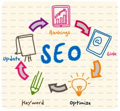 The Right SEO Tactics for Small Business
