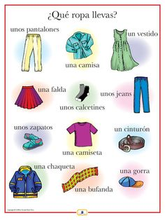 Spanish Clothing Poster - Italian, French and Spanish Language Teaching Posters | Second Story Press