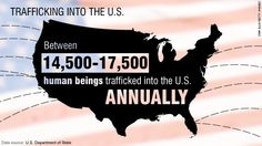 "Human Trafficking is not ""their"" problem overseas; it is our problem here."