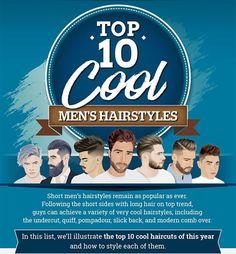 Infografía sobre los cortes de pelo que marcarán tendencia en 2017. Pásate un rato por nuestro blog.