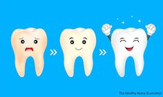 The dental floss and method for flossing teeth recommended by holistic dentists is considerably different compared to what conventional dentists suggest. Teeth Health, Dental Health, Dental Care, Cavities In Kids, Heal Cavities, Holistic Remedies, Home Remedies, Natural Healing, Natural Cavity Remedy