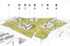 Image 7 of 11 from gallery of Housing Estate Proposal / Mikolai Adamus & Igor Brozyna. function diagram