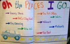Oh the Places I Go Writer's Notebook Idea; Or would be a cute idea in a Reader's Notebook to keep track of settings!!