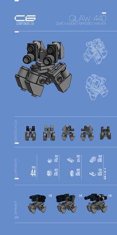 C6 QLAW | C6 Quad Legged Armored Walker for Mobile Frame Zer… | Flickr